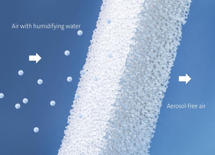 Keramisk fordampning maksimerer vandeffektiviteten