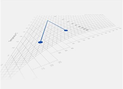 Skillnaden mellan ett daggpunktsystem och entalpikontrollsystem