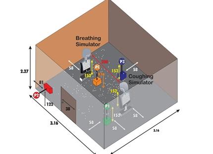 Høj luftfugtighed fører til reduktion i smitsom influenzavirus fra simulerede host