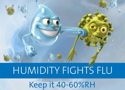 "Condair launches ""Humidity Fights Flu"" campaign"
