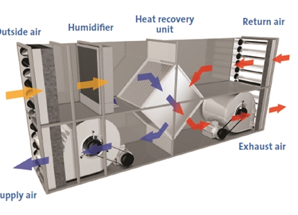 Direct vs. Indirect Evaporative Cooling: What's the Difference?
