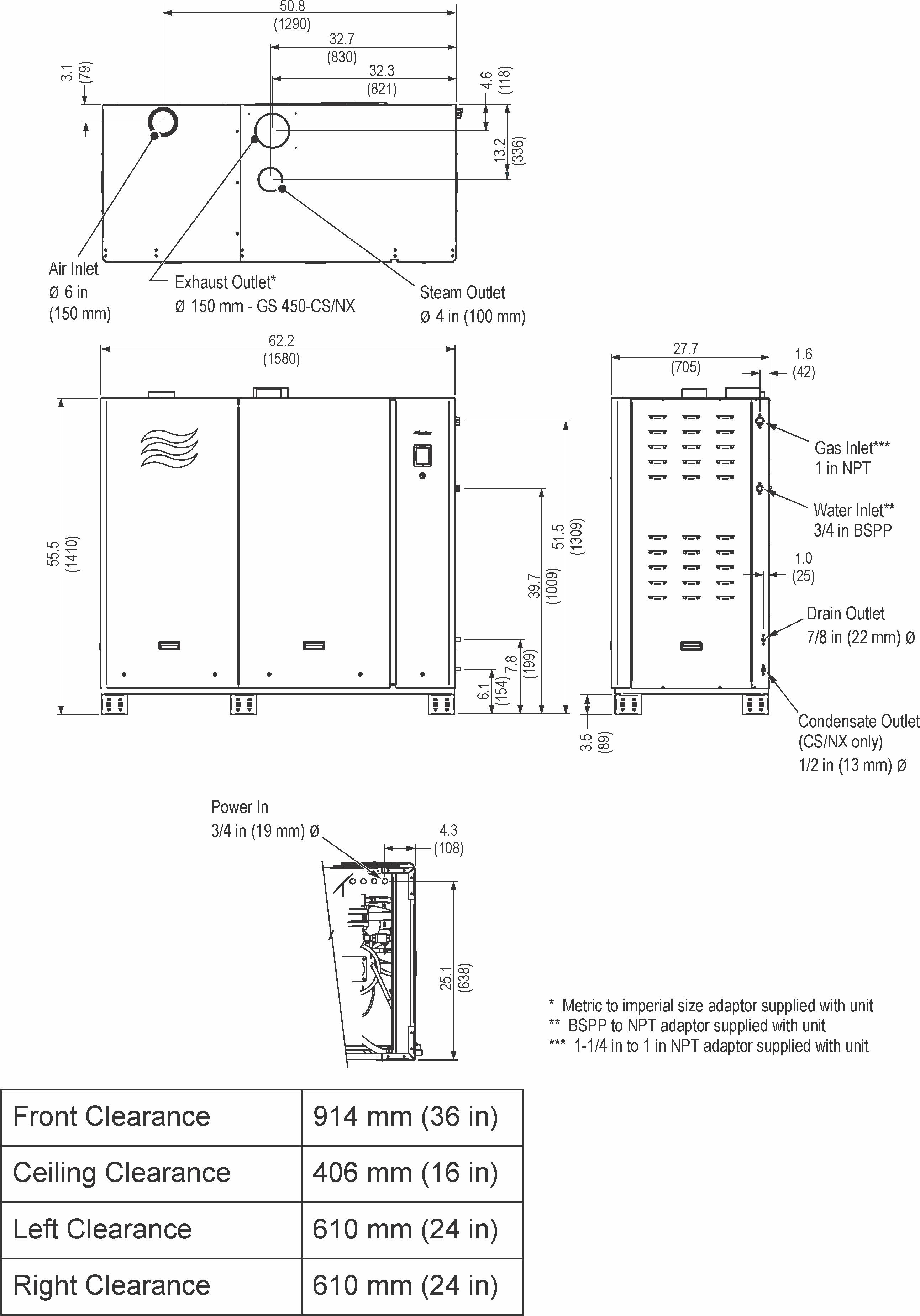 GS Series Condensing Steam Humidifier   Condair