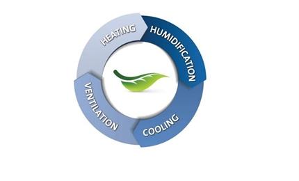 Det infomeras om energioptimering, ventialtion, evaporativ kylning, befuktning och avfuktning på Condairs gratis energiseminarium