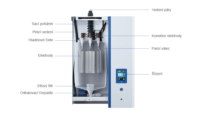 Schematické sestavení parního zvlhčovače  vzduchu s elektrodovým zahříváním