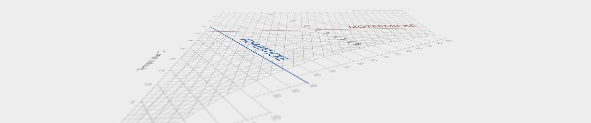 hx graf