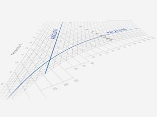 Co je  relativní vlhkost?