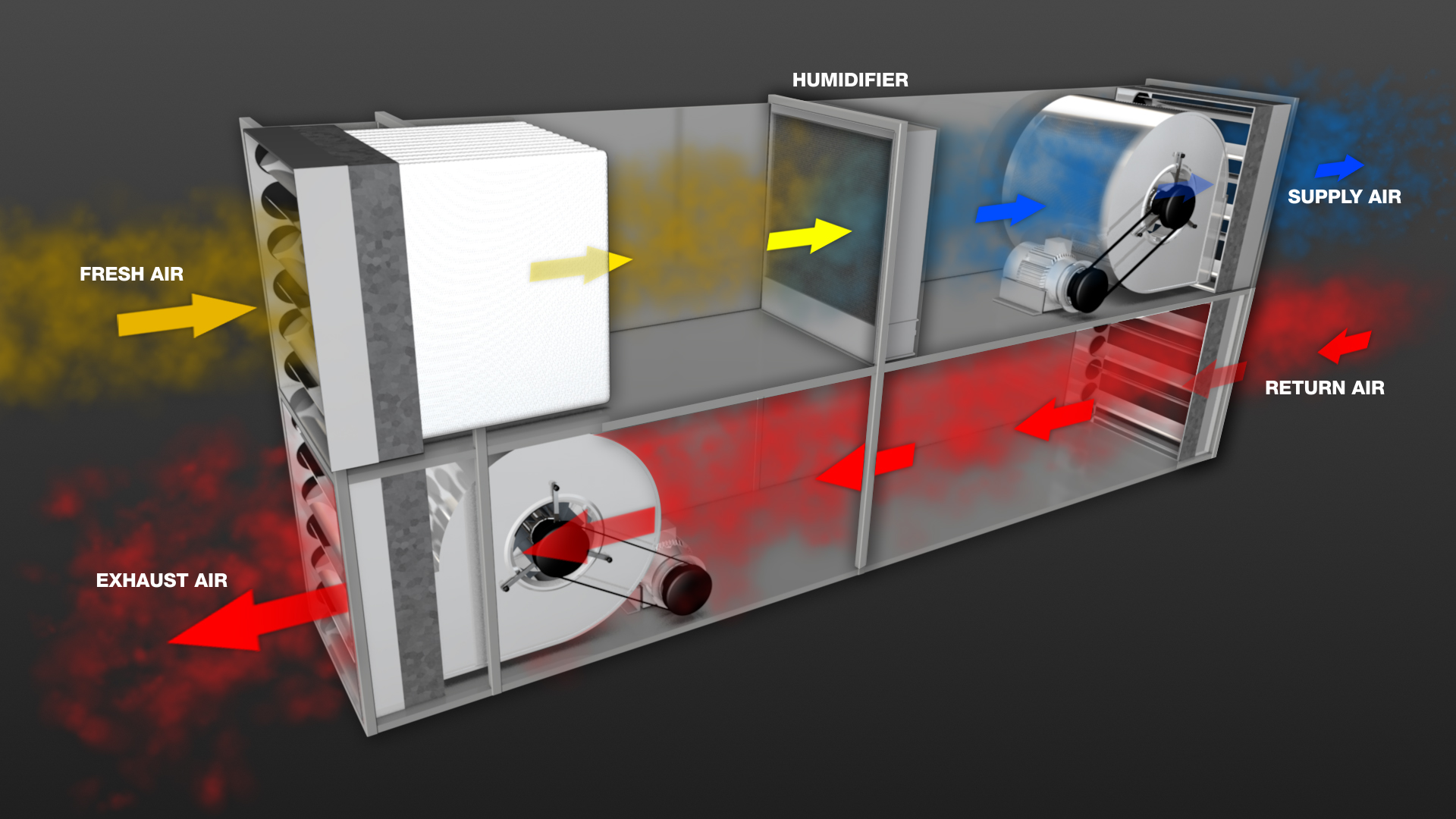 Industrial Evaporative Cooling Systems : Your guide to evaporative cooling and energy savings