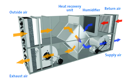 3D diagram of exhaust air evaporative cooling