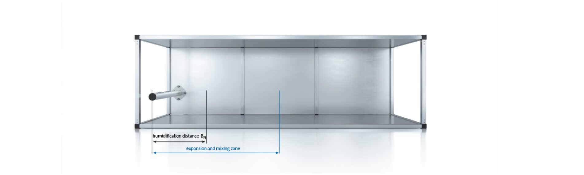 Befuktningsavstånden är det nödvändiga avståndet för optimal absorption av ånga i luften