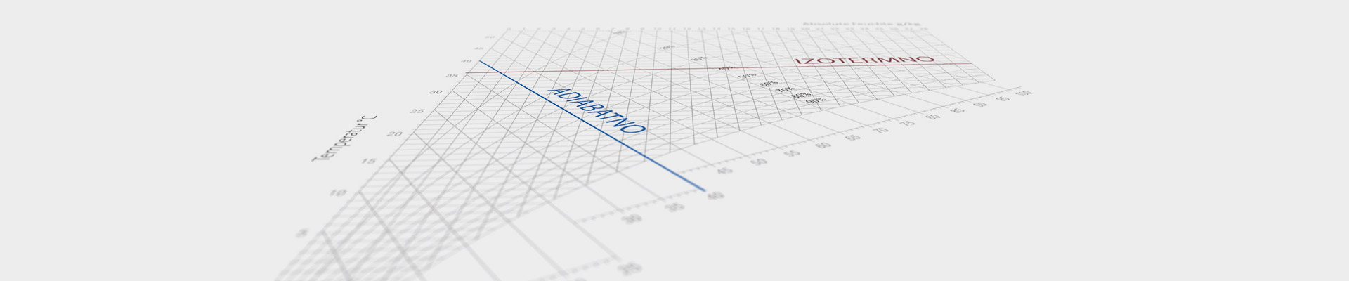 hx grafikon