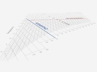Kaj je diagram h,x?