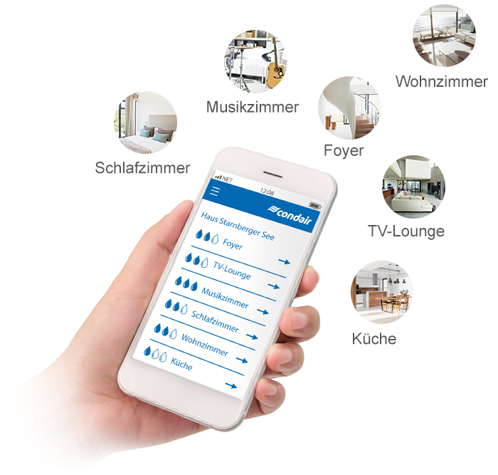 Smarte Steuerung via Smartphone