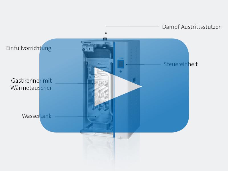 Erklärvideo gasbetriebener Dampf-Luftbefeuchter