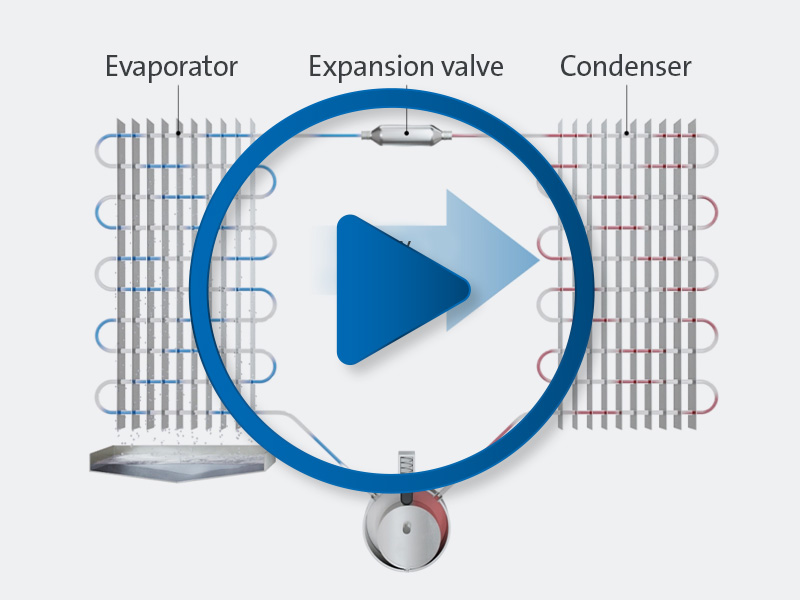 Explanatory video of condensation dehumidifiers
