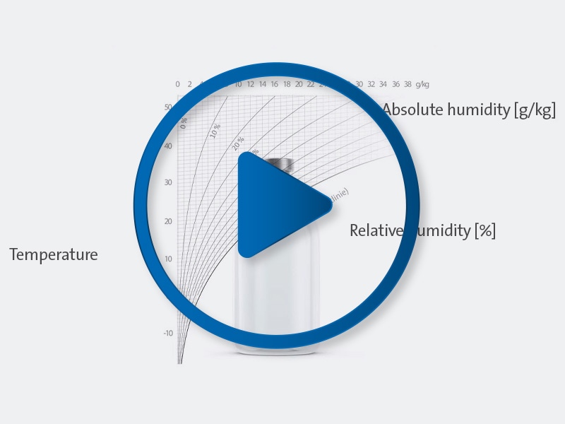 Video, Animation Relative humidity